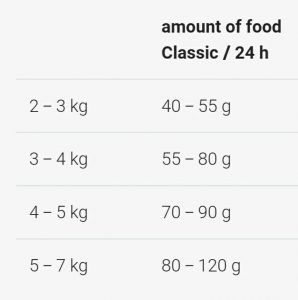 غذای خشک گربه جوسرا مدل classic