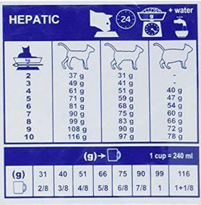 غذای خشک گربه هپاتیک رویال کنین