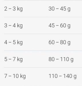 غذای خشک گربه جوسرا مدل leger _10kg