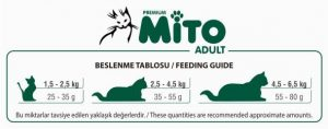 غذای خشک گربه بالغ Mito