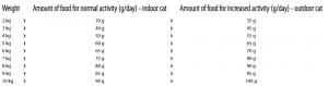 غذای گربه عقیم شده با طعم ماهی سالمون-Happycat