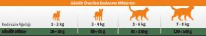 غذای گربه مولتی کالر-Reflex